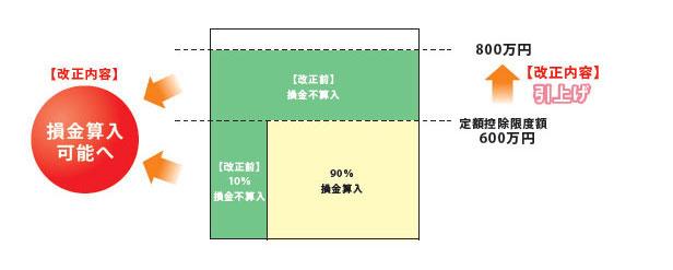 info03(2)